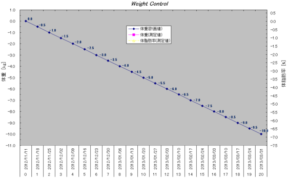121202graph-webfx.PNG