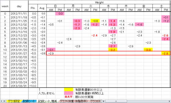 130203data-we.PNG