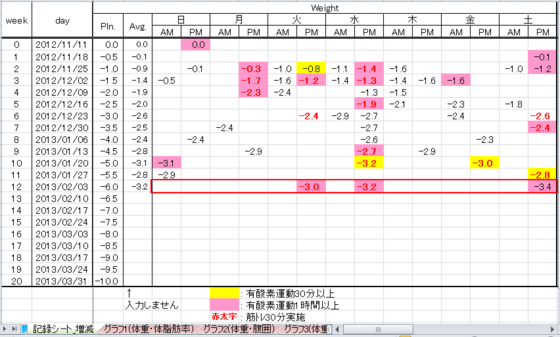 130210data-we.PNG