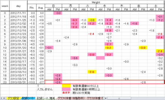 130406data-we.PNG